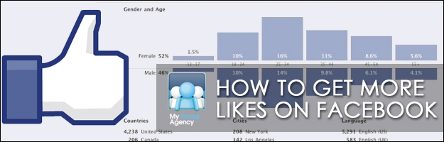 increase_facebook_likes How to Get More Likes on Facebook