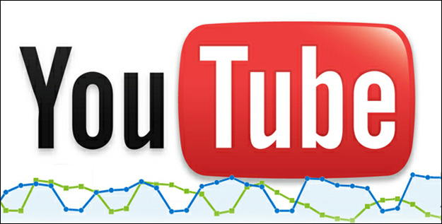 youtube_analytics A Guide to YouTube Analytics
