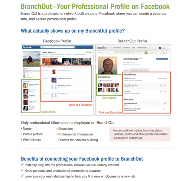 Branchout on Facebook