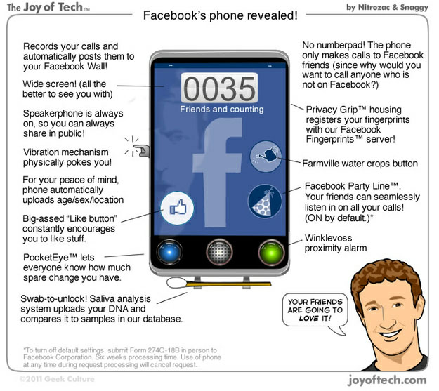 facebook_mobile_buffy Facebook Smartphone Rumours Abound