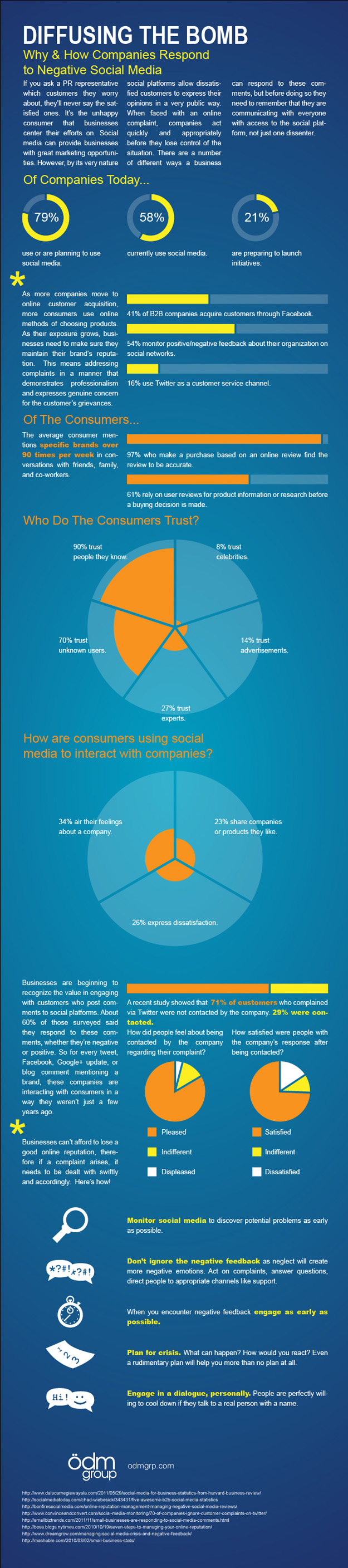 social_media_comments_infographic Social Media Consumers want Friendliness from Pages