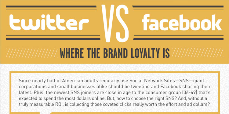 twitter-vs-facebook-brand-1 Twitter vs. Facebook: Which is Better for Business?