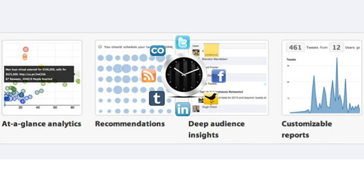 social-media-optimisation-1 Social Media Time Optimization