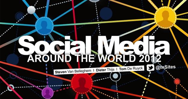 social-media-2012 Bullet-Proof Marketing Strategy for 2013