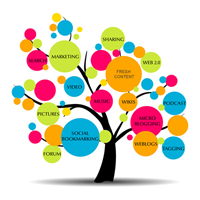 content-strategy What Is Content Strategy? - and Why You Need One for 2013