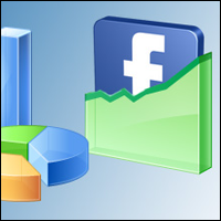 facebook roi Tracking ROI on Social Media