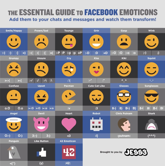facebook emoticons 5 of the Best Tips to Increase Facebook Engagement in 2013