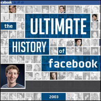 A Potted History of Facebook Advertising