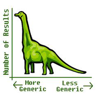how-to-use-long-tail-keywords How to use Long-Tail Keywords