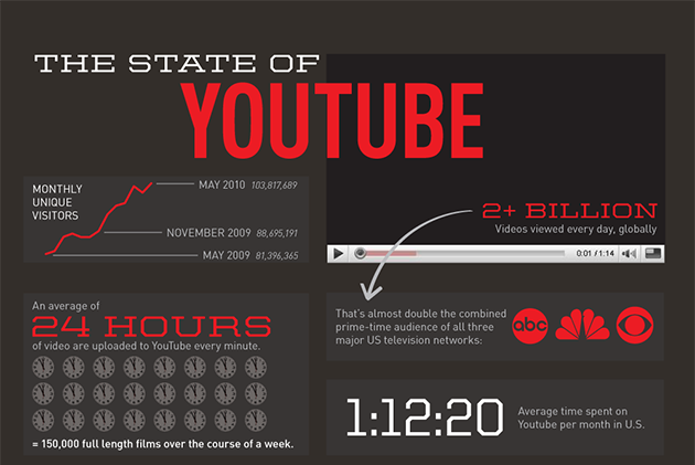 16-video-infographics How to Use Video Infographics for Marketing