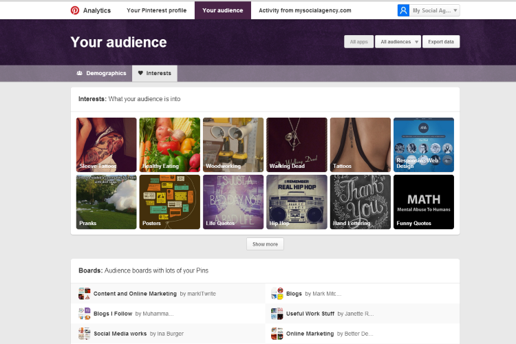 p3 Pinterest Introduces a New Analytics Tool for Future Advertisers