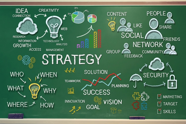 5 Steps to Setting up a Successful Organic Social Strategy