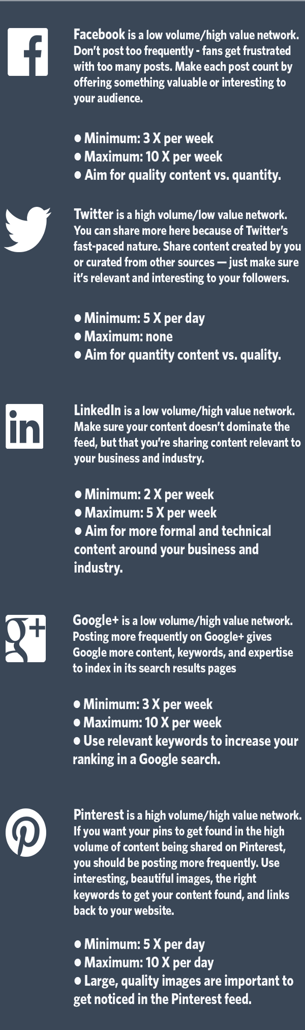 frequency-social-sharing How to Generate High Quality Shares on Social Media