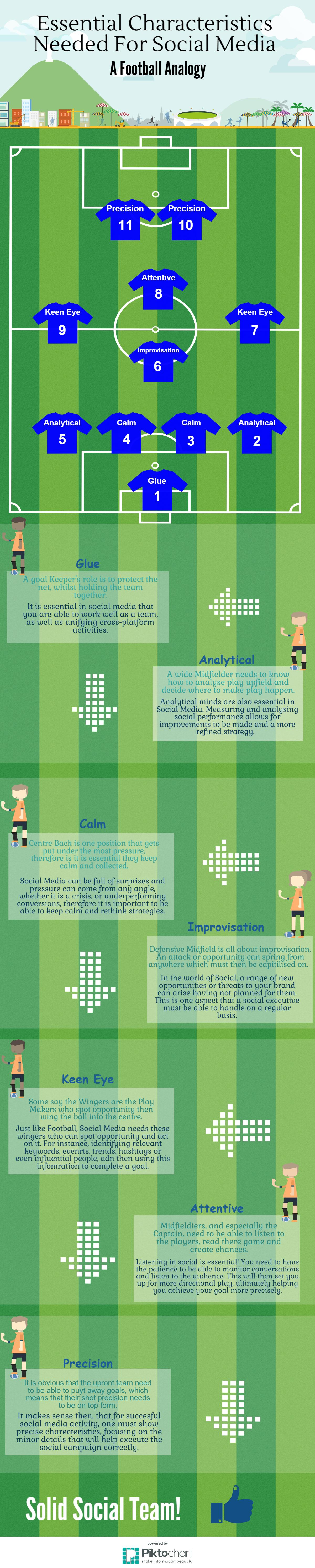Social-Media-Football-Analogy-1 Essential Characteristics Needed For Social Media: A football Analogy