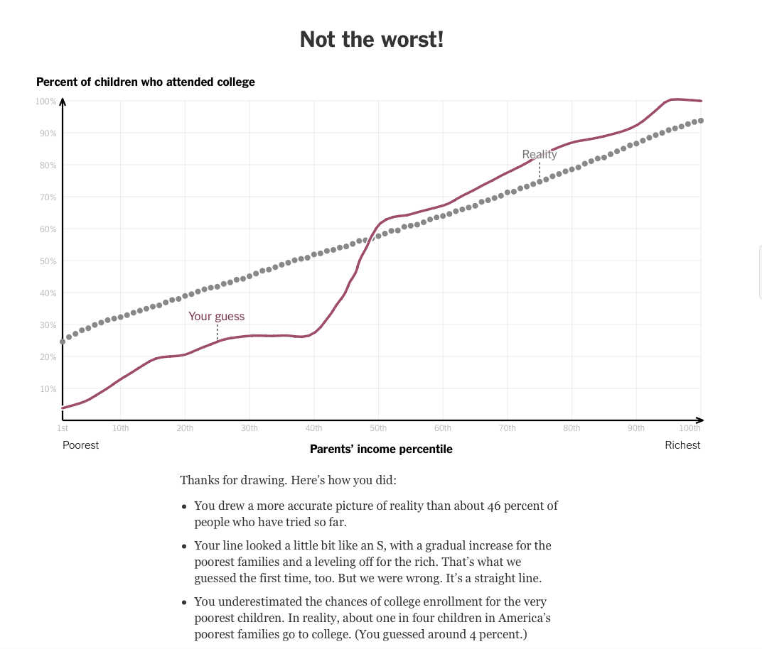 ny-times Surviving Content Shock: Why it's Quality Not Quantity that Counts
